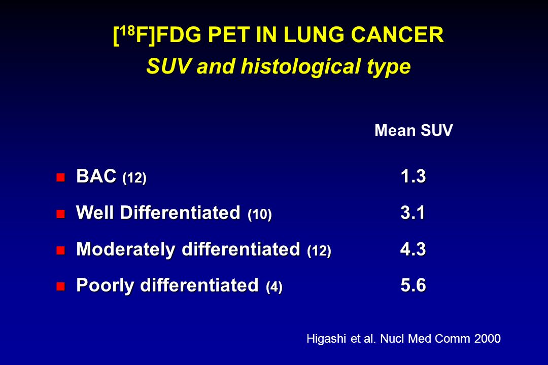 [18F]FDG PET IN LUNG CANCER SUV and histological type